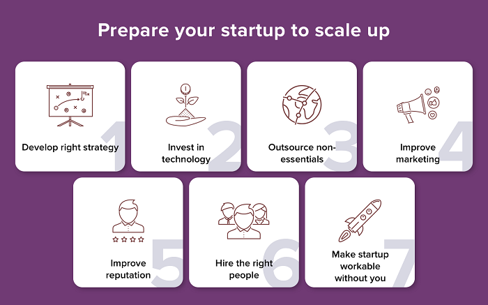 Prepare your startup to scale up
